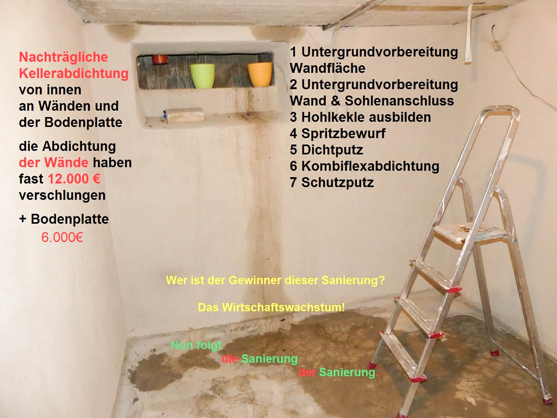 1-Kellersanierung-Kellerwandabdichtung-Bodenplatte